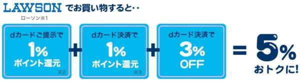dカードでiDやクレジット決済をすると5%還元